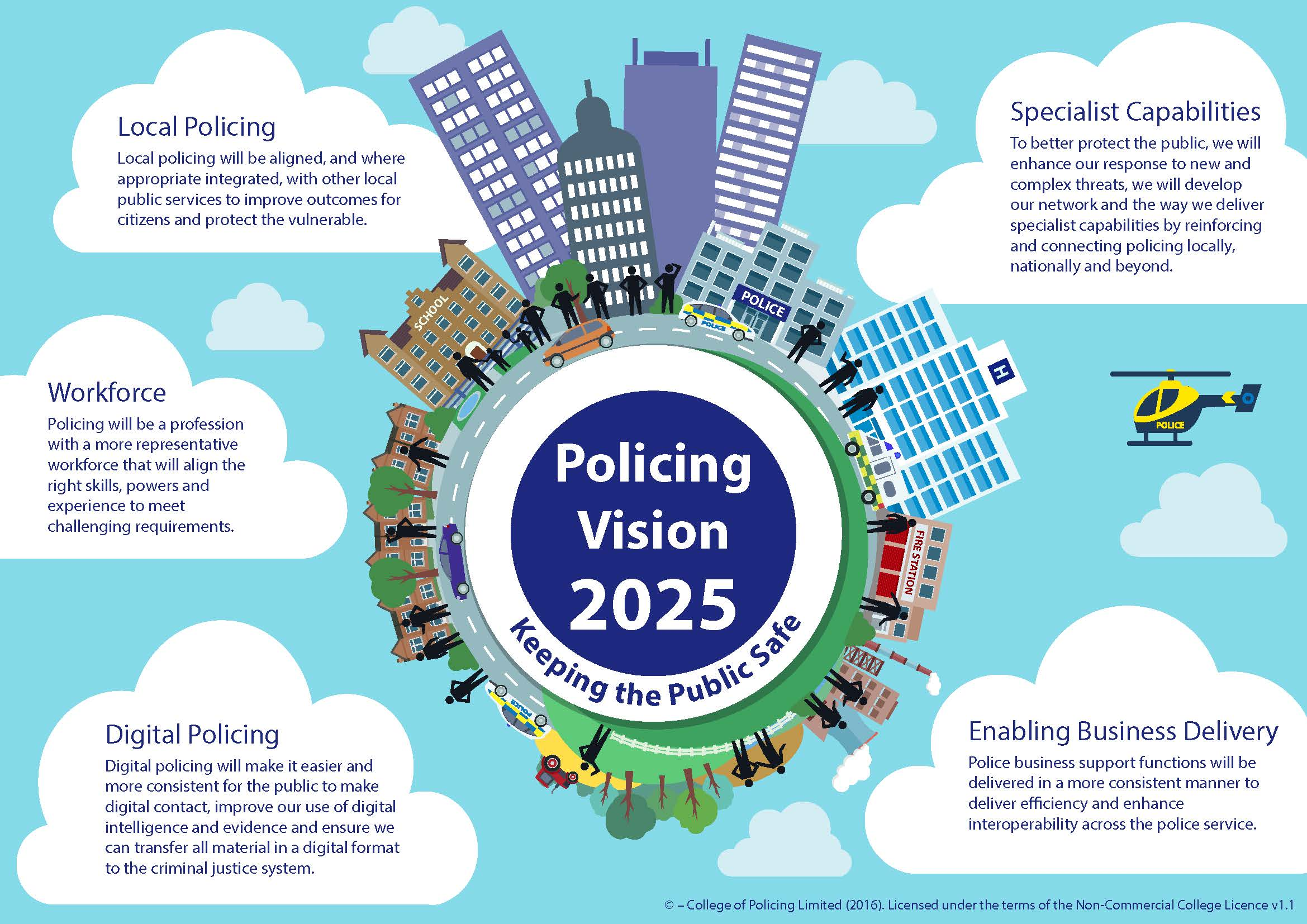 PolicingVision2025 Infographic 03 landscape